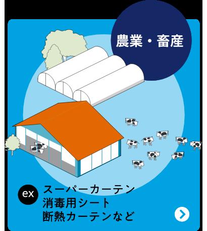 農業・畜産